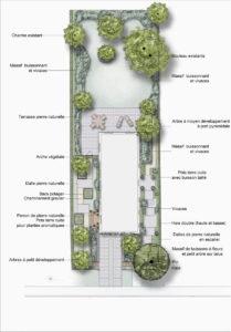 Aménagement du jardin et de la terrasse d'une maison 4 façades à Bruxelles